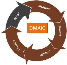 dmaic1